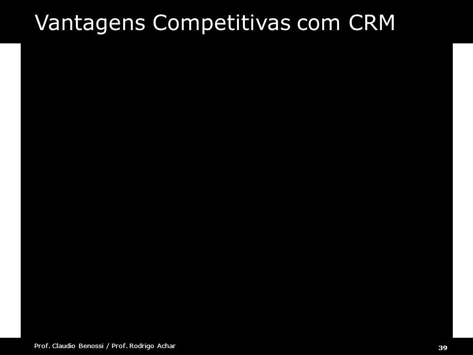 39 Prof. Claudio Benossi / Prof. Rodrigo Achar Vantagens Competitivas com CRM