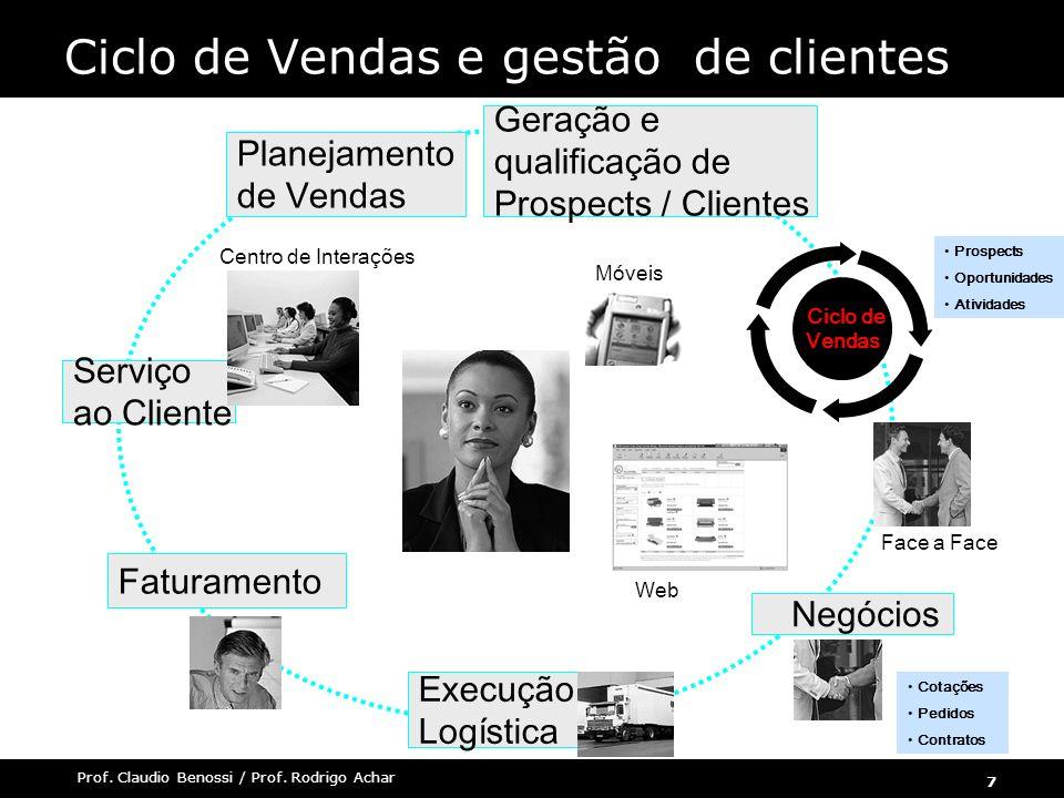 7 Prof. Claudio Benossi / Prof. Rodrigo Achar Prospects Oportunidades Atividades Geração e qualificação de Prospects / Clientes Planejamento de Vendas
