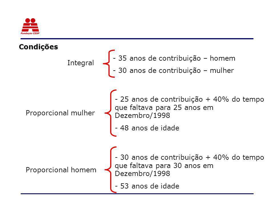 - 25 anos de contribuição + 40% do tempo que faltava para 25 anos em Dezembro/1998 - 48 anos de idade Proporcional mulher - 35 anos de contribuição –