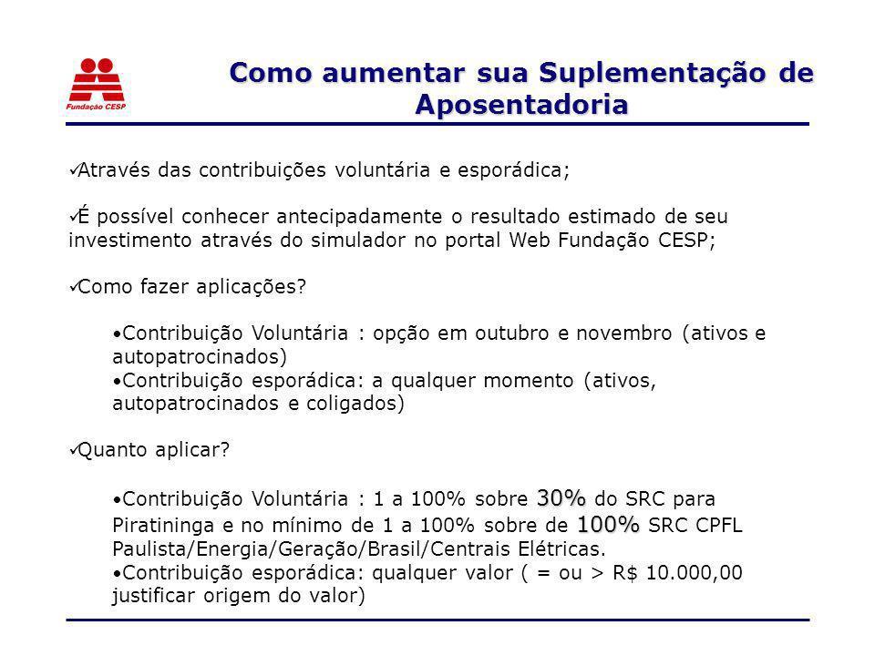 Através das contribuições voluntária e esporádica; É possível conhecer antecipadamente o resultado estimado de seu investimento através do simulador n