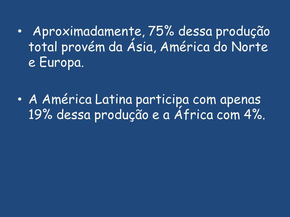 Aproximadamente, 75% dessa produção total provém da Ásia, América do Norte e Europa.
