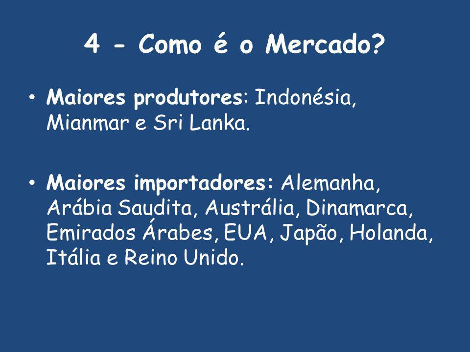 4 - Como é o Mercado.Maiores produtores: Indonésia, Mianmar e Sri Lanka.