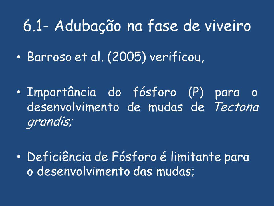 6.1- Adubação na fase de viveiro Barroso et al.