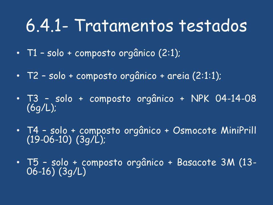 6.4.1- Tratamentos testados T1 – solo + composto orgânico (2:1); T2 – solo + composto orgânico + areia (2:1:1); T3 – solo + composto orgânico + NPK 04-14-08 (6g/L); T4 – solo + composto orgânico + Osmocote MiniPrill (19-06-10) (3g/L); T5 – solo + composto orgânico + Basacote 3M (13- 06-16) (3g/L)