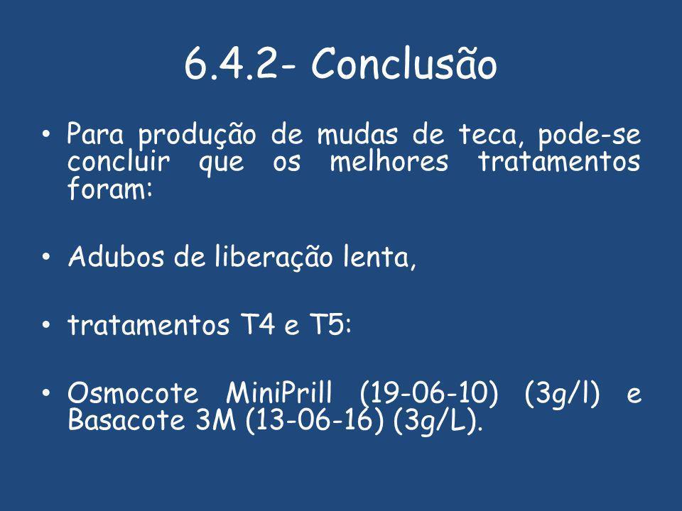 6.4.2- Conclusão Para produção de mudas de teca, pode-se concluir que os melhores tratamentos foram: Adubos de liberação lenta, tratamentos T4 e T5: Osmocote MiniPrill (19-06-10) (3g/l) e Basacote 3M (13-06-16) (3g/L).