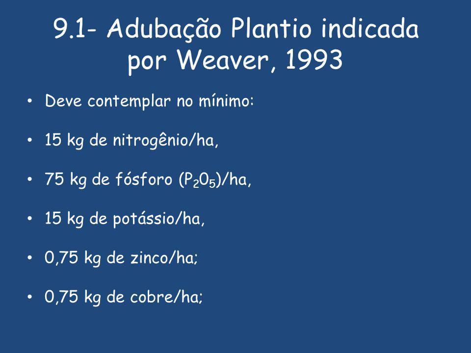 9.1- Adubação Plantio indicada por Weaver, 1993 Deve contemplar no mínimo: 15 kg de nitrogênio/ha, 75 kg de fósforo (P 2 0 5 )/ha, 15 kg de potássio/ha, 0,75 kg de zinco/ha; 0,75 kg de cobre/ha;