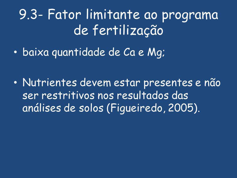 9.3- Fator limitante ao programa de fertilização baixa quantidade de Ca e Mg; Nutrientes devem estar presentes e não ser restritivos nos resultados das análises de solos (Figueiredo, 2005).
