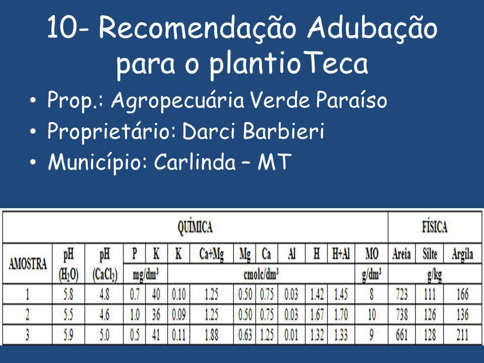 10- Recomendação Adubação para o plantioTeca Prop.: Agropecuária Verde Paraíso Proprietário: Darci Barbieri Município: Carlinda – MT