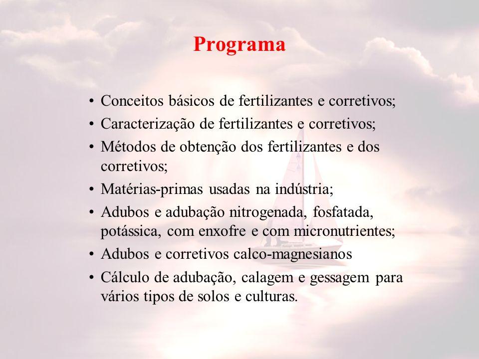 Programa Conceitos básicos de fertilizantes e corretivos; Caracterização de fertilizantes e corretivos; Métodos de obtenção dos fertilizantes e dos co