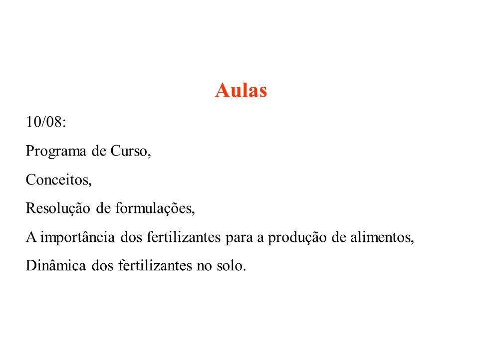 Aulas 10/08: Programa de Curso, Conceitos, Resolução de formulações, A importância dos fertilizantes para a produção de alimentos, Dinâmica dos fertil