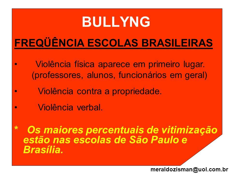 BULLYNG FREQÜÊNCIA ESCOLAS BRASILEIRAS Violência física aparece em primeiro lugar. (professores, alunos, funcionários em geral) Violência contra a pro