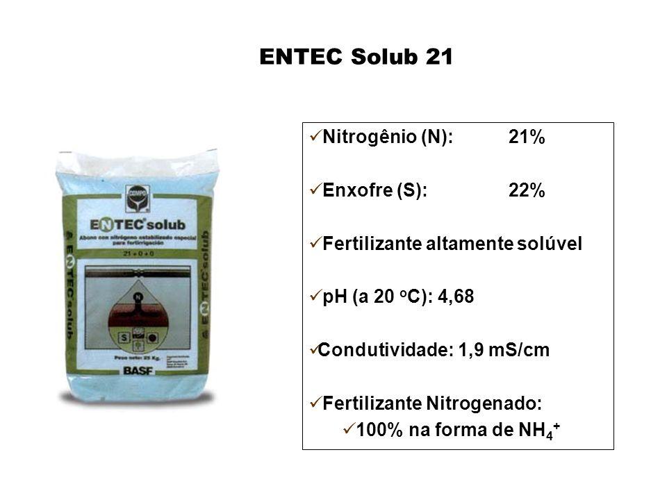 ENTEC Solub 21 Nitrogênio (N):21% Enxofre (S):22% Fertilizante altamente solúvel pH (a 20 o C): 4,68 Condutividade: 1,9 mS/cm Fertilizante Nitrogenado