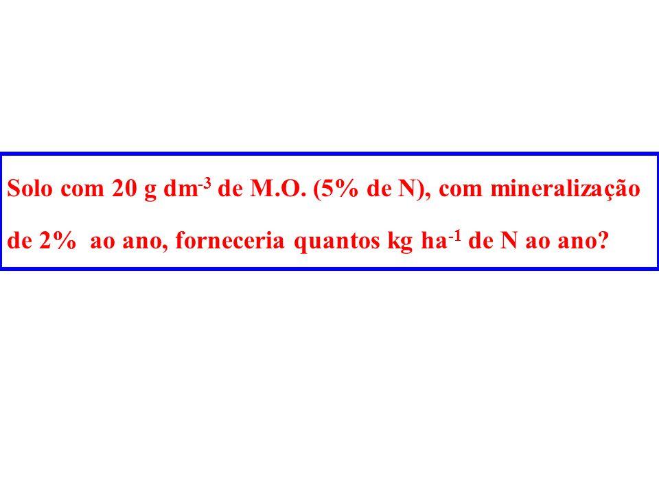 Solo com 20 g dm -3 de M.O. (5% de N), com mineralização de 2% ao ano, forneceria quantos kg ha -1 de N ao ano?