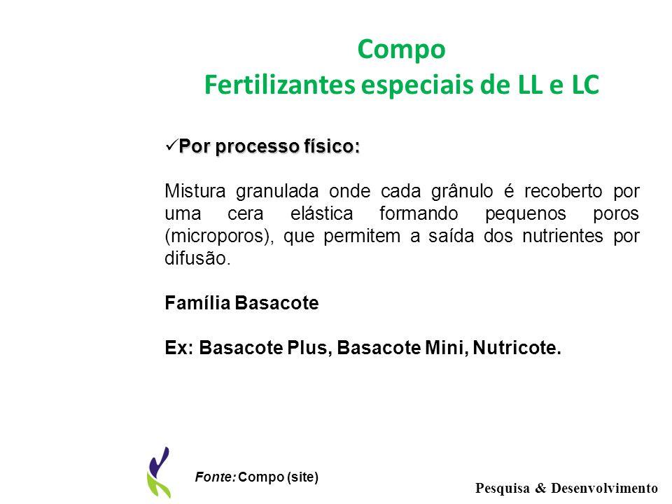 Compo Fertilizantes especiais de LL e LC Por processo físico: Mistura granulada onde cada grânulo é recoberto por uma cera elástica formando pequenos