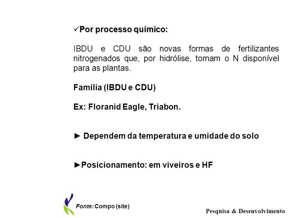 Por processo químico: IBDU e CDU são novas formas de fertilizantes nitrogenados que, por hidrólise, tornam o N disponível para as plantas. Família (IB