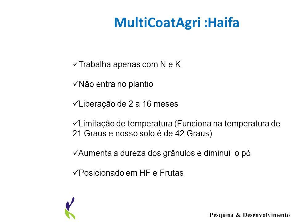 MultiCoatAgri :Haifa Trabalha apenas com N e K Não entra no plantio Liberação de 2 a 16 meses Limitação de temperatura (Funciona na temperatura de 21
