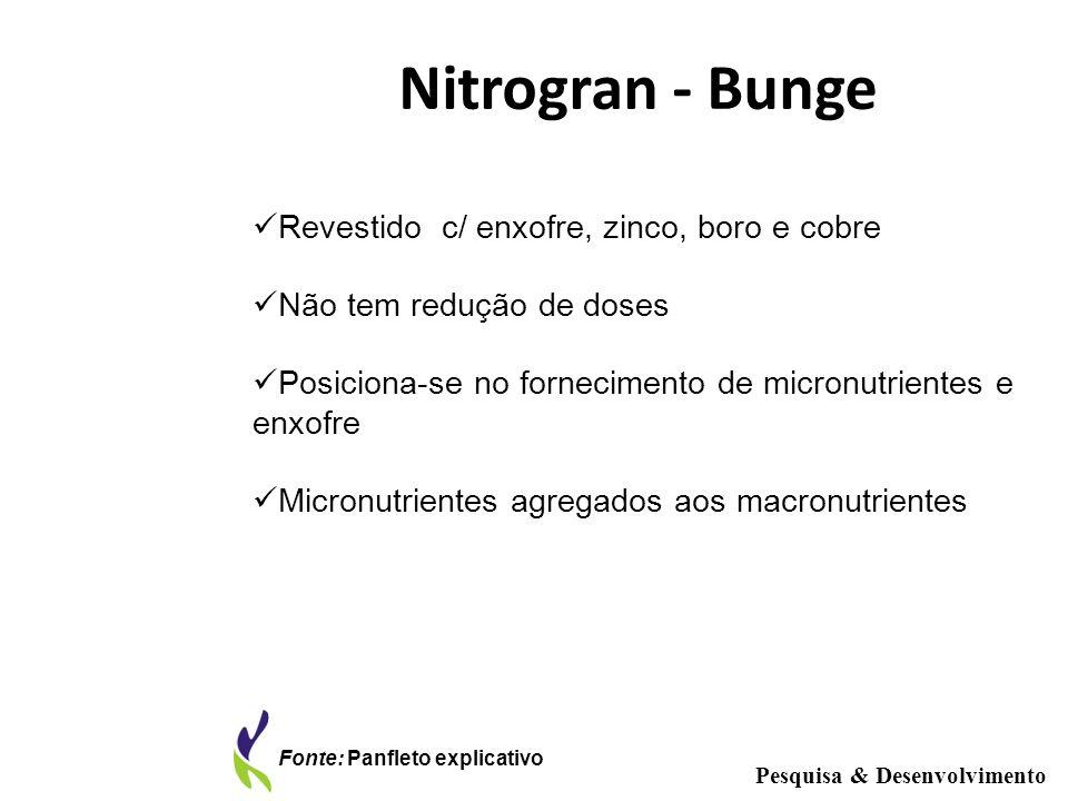 Nitrogran - Bunge Revestido c/ enxofre, zinco, boro e cobre Não tem redução de doses Posiciona-se no fornecimento de micronutrientes e enxofre Micronu