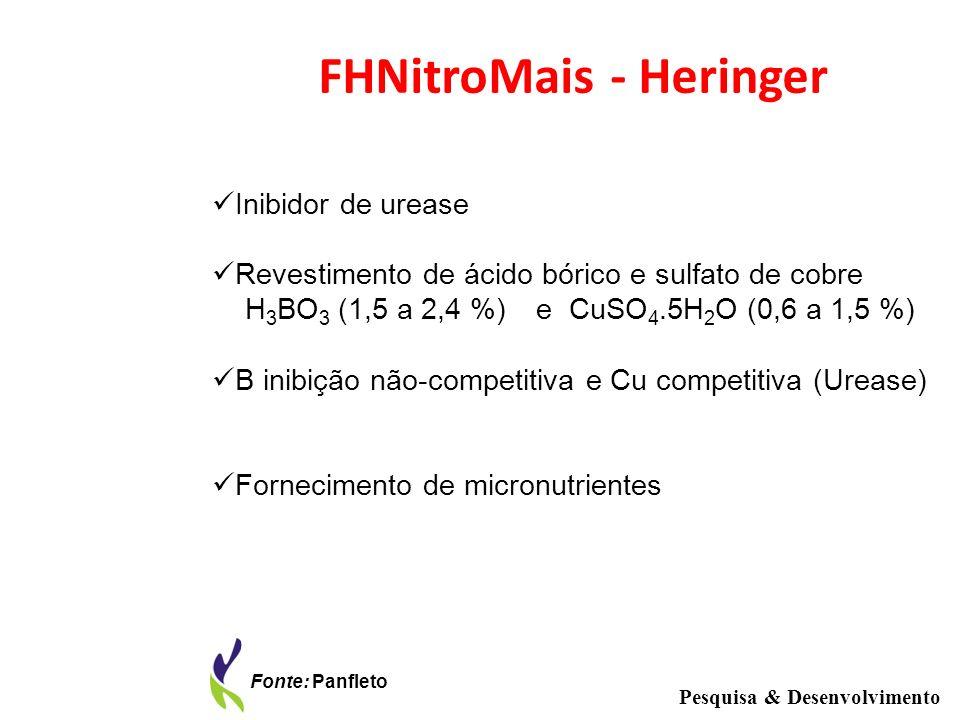 FHNitroMais - Heringer Inibidor de urease Revestimento de ácido bórico e sulfato de cobre H 3 BO 3 (1,5 a 2,4 %) e CuSO 4.5H 2 O (0,6 a 1,5 %) B inibi