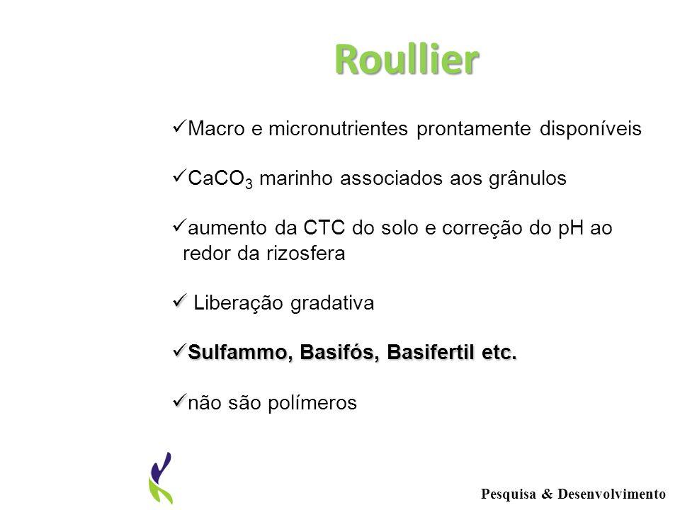 Roullier Macro e micronutrientes prontamente disponíveis CaCO 3 marinho associados aos grânulos aumento da CTC do solo e correção do pH ao redor da ri
