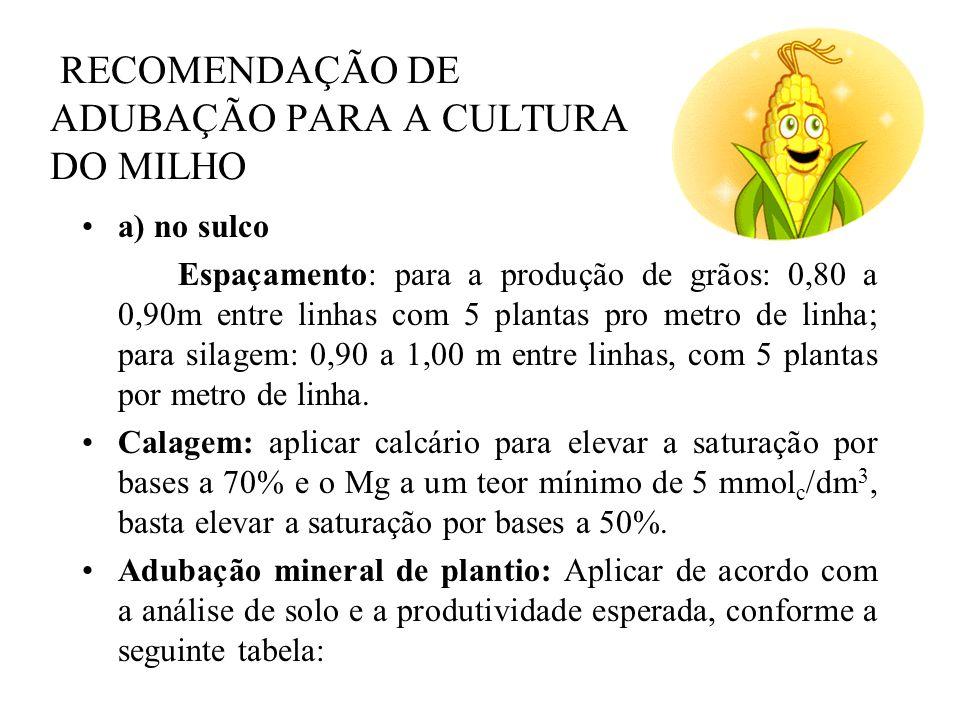 RECOMENDAÇÃO DE ADUBAÇÃO PARA A CULTURA DO MILHO a) no sulco Espaçamento: para a produção de grãos: 0,80 a 0,90m entre linhas com 5 plantas pro metro