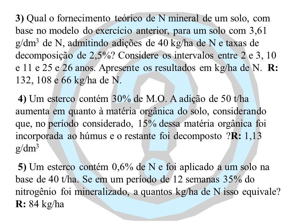 3) Qual o fornecimento teórico de N mineral de um solo, com base no modelo do exercício anterior, para um solo com 3,61 g/dm 3 de N, admitindo adições