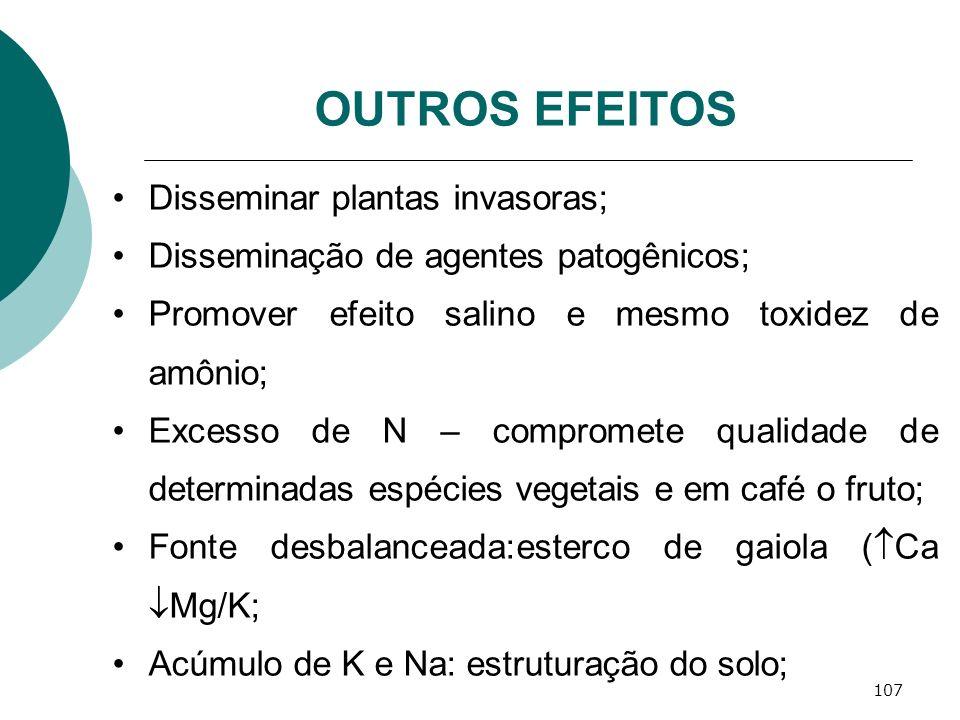 107 OUTROS EFEITOS Disseminar plantas invasoras; Disseminação de agentes patogênicos; Promover efeito salino e mesmo toxidez de amônio; Excesso de N –
