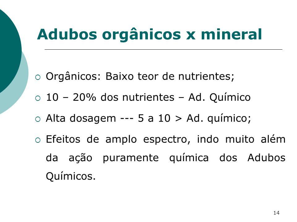 14 Orgânicos: Baixo teor de nutrientes; 10 – 20% dos nutrientes – Ad. Químico Alta dosagem --- 5 a 10 > Ad. químico; Efeitos de amplo espectro, indo m