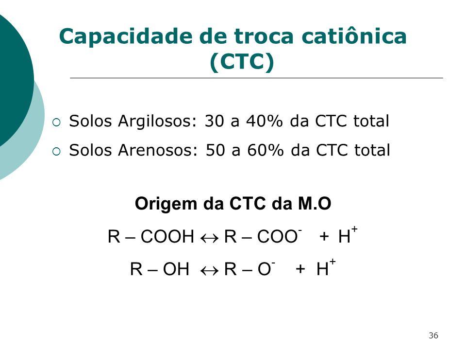 36 Solos Argilosos: 30 a 40% da CTC total Solos Arenosos: 50 a 60% da CTC total Origem da CTC da M.O R – COOH R – COO - + H + R – OH R – O - + H + Cap