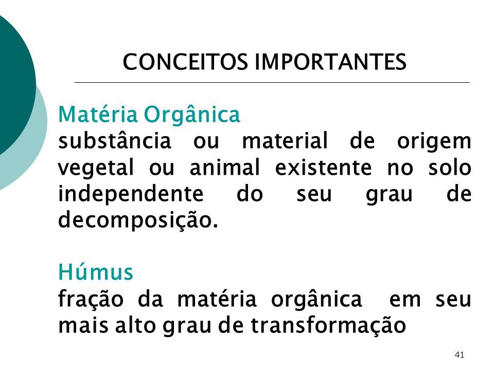 41 CONCEITOS IMPORTANTES Matéria Orgânica substância ou material de origem vegetal ou animal existente no solo independente do seu grau de decomposiçã
