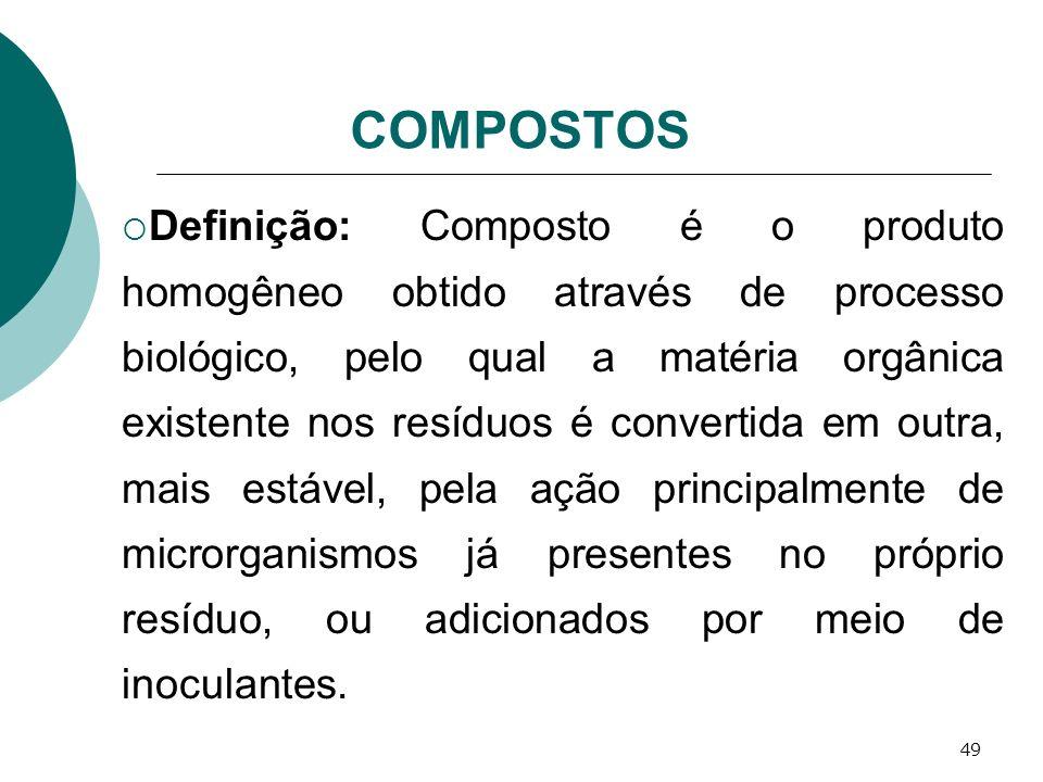 49 COMPOSTOS Definição: Composto é o produto homogêneo obtido através de processo biológico, pelo qual a matéria orgânica existente nos resíduos é con