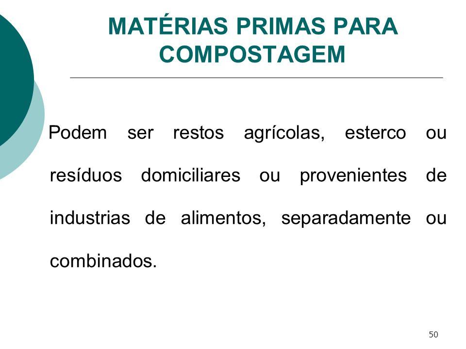 50 MATÉRIAS PRIMAS PARA COMPOSTAGEM Podem ser restos agrícolas, esterco ou resíduos domiciliares ou provenientes de industrias de alimentos, separadam