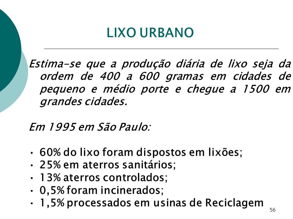 56 LIXO URBANO Estima-se que a produção diária de lixo seja da ordem de 400 a 600 gramas em cidades de pequeno e médio porte e chegue a 1500 em grande