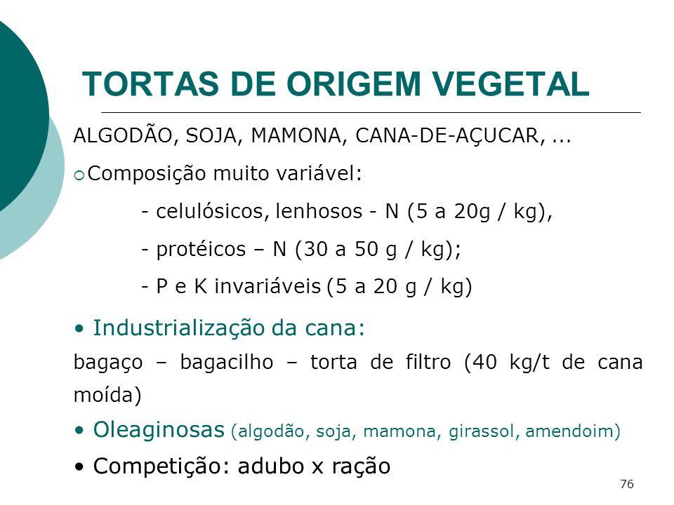 76 TORTAS DE ORIGEM VEGETAL ALGODÃO, SOJA, MAMONA, CANA-DE-AÇUCAR,... Composição muito variável: - celulósicos, lenhosos - N (5 a 20g / kg), - protéic