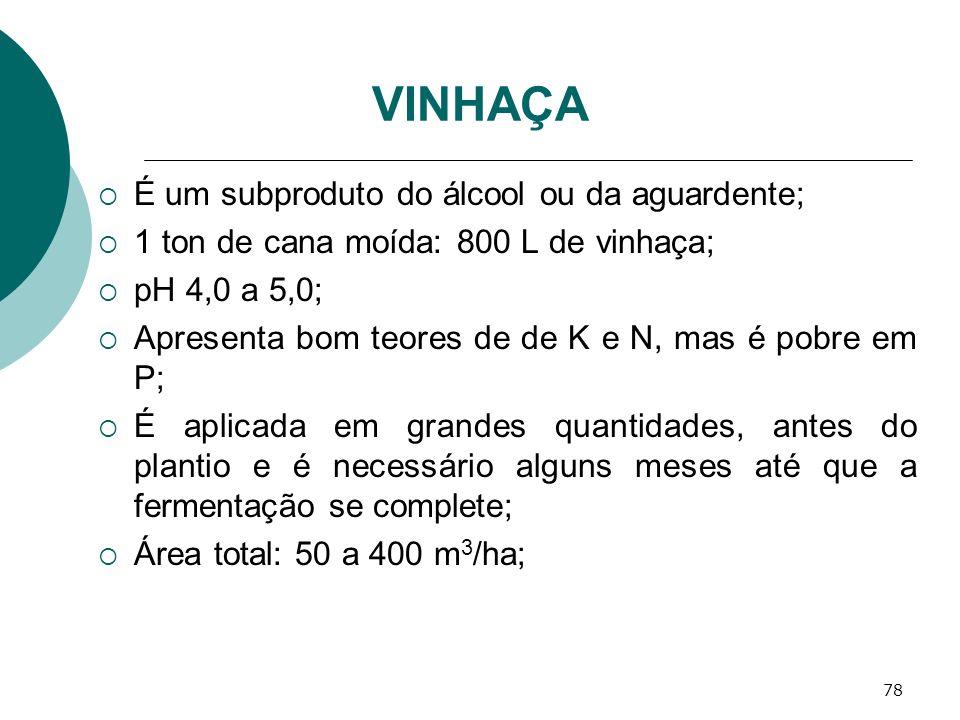 78 VINHAÇA É um subproduto do álcool ou da aguardente; 1 ton de cana moída: 800 L de vinhaça; pH 4,0 a 5,0; Apresenta bom teores de de K e N, mas é po