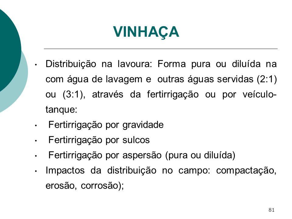 81 Distribuição na lavoura: Forma pura ou diluída na com água de lavagem e outras águas servidas (2:1) ou (3:1), através da fertirrigação ou por veícu