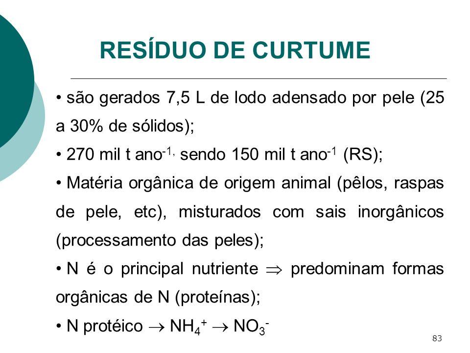83 RESÍDUO DE CURTUME são gerados 7,5 L de lodo adensado por pele (25 a 30% de sólidos); 270 mil t ano -1, sendo 150 mil t ano -1 (RS); Matéria orgâni