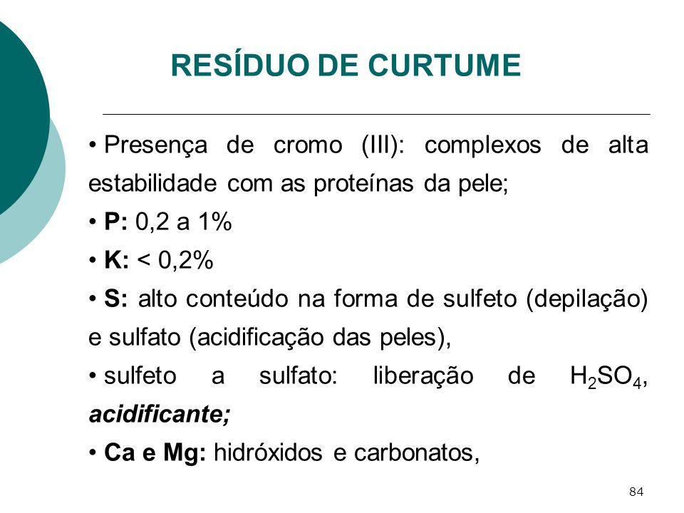 84 RESÍDUO DE CURTUME Presença de cromo (III): complexos de alta estabilidade com as proteínas da pele; P: 0,2 a 1% K: < 0,2% S: alto conteúdo na form