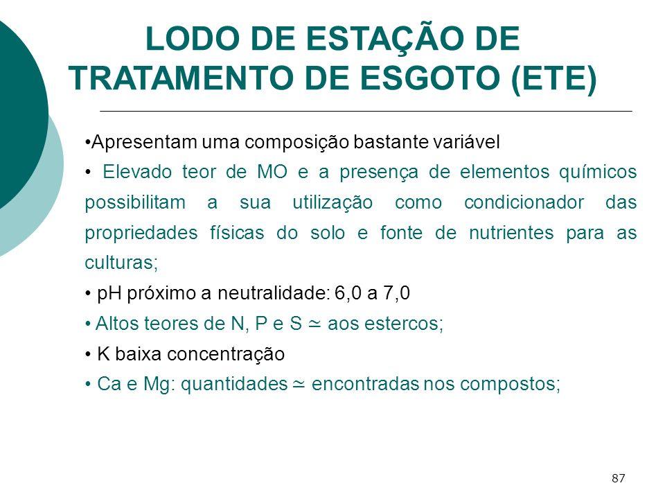 87 LODO DE ESTAÇÃO DE TRATAMENTO DE ESGOTO (ETE) Apresentam uma composição bastante variável Elevado teor de MO e a presença de elementos químicos pos