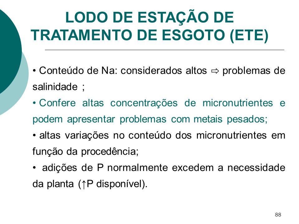 88 LODO DE ESTAÇÃO DE TRATAMENTO DE ESGOTO (ETE) Conteúdo de Na: considerados altos problemas de salinidade ; Confere altas concentrações de micronutr