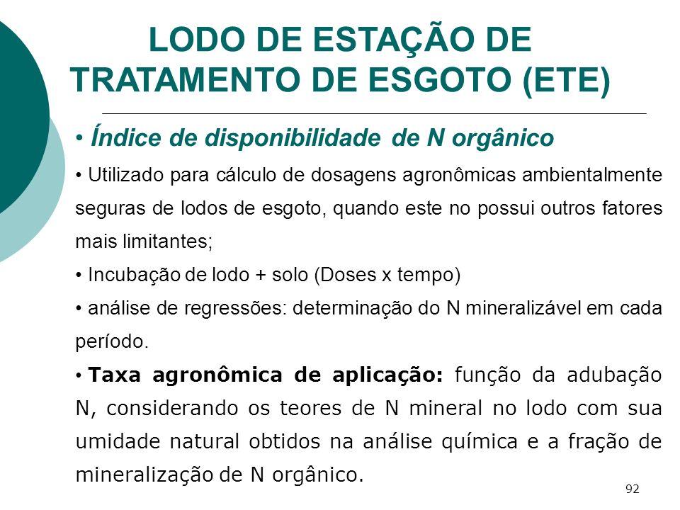 92 LODO DE ESTAÇÃO DE TRATAMENTO DE ESGOTO (ETE) Índice de disponibilidade de N orgânico Utilizado para cálculo de dosagens agronômicas ambientalmente