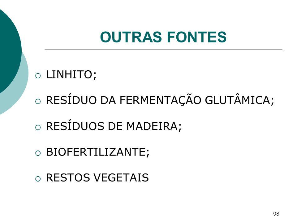 98 OUTRAS FONTES LINHITO; RESÍDUO DA FERMENTAÇÃO GLUTÂMICA; RESÍDUOS DE MADEIRA; BIOFERTILIZANTE; RESTOS VEGETAIS