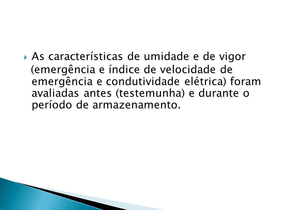 As características de umidade e de vigor (emergência e índice de velocidade de emergência e condutividade elétrica) foram avaliadas antes (testemunha)