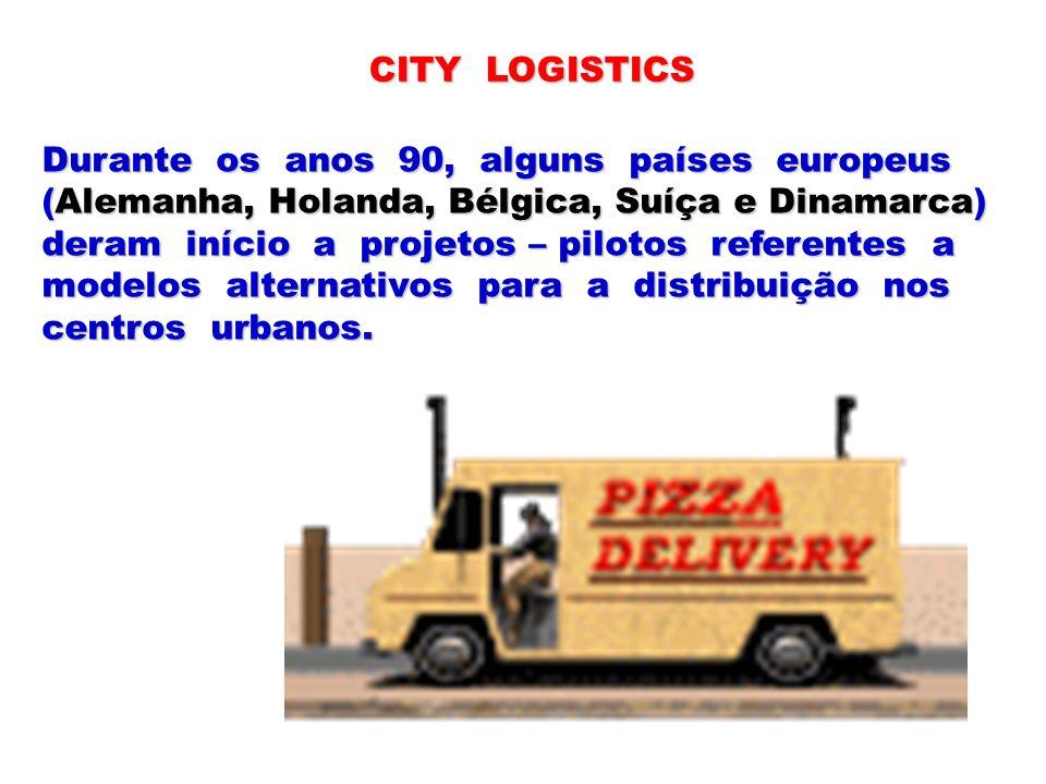 CITY LOGISTICS Durante os anos 90, alguns países europeus (Alemanha, Holanda, Bélgica, Suíça e Dinamarca) deram início a projetos – pilotos referentes