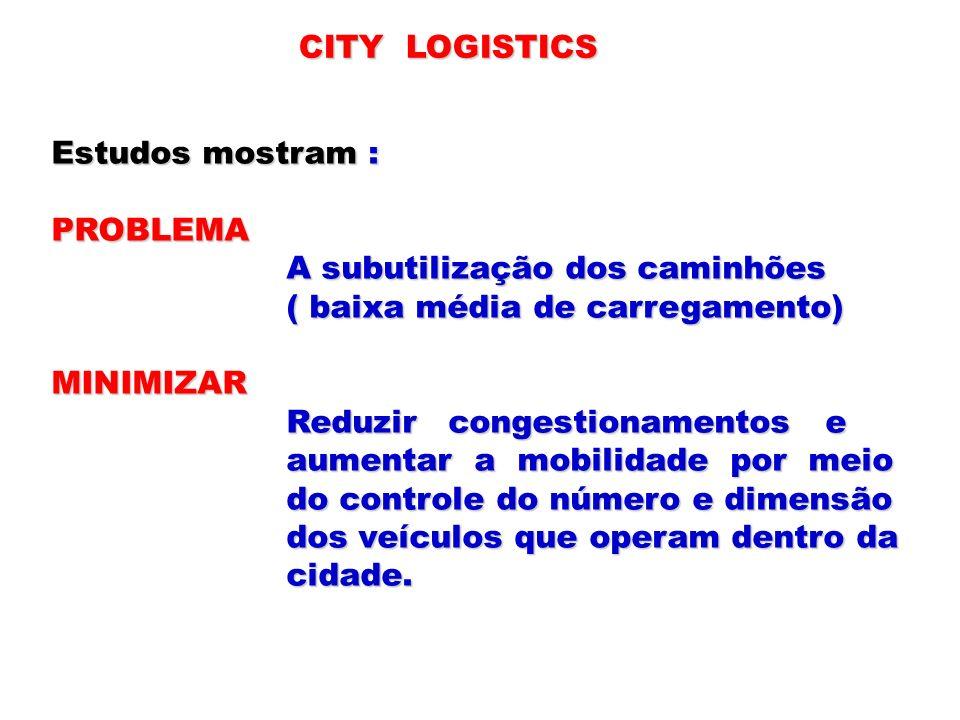 CITY LOGISTICS Estudos mostram : PROBLEMA A subutilização dos caminhões A subutilização dos caminhões ( baixa média de carregamento) ( baixa média de