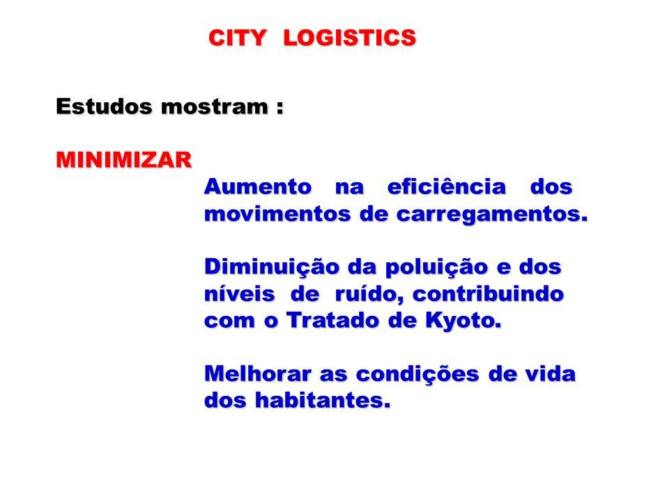 CITY LOGISTICS Estudos mostram : MINIMIZAR Aumento na eficiência dos Aumento na eficiência dos movimentos de carregamentos. movimentos de carregamento
