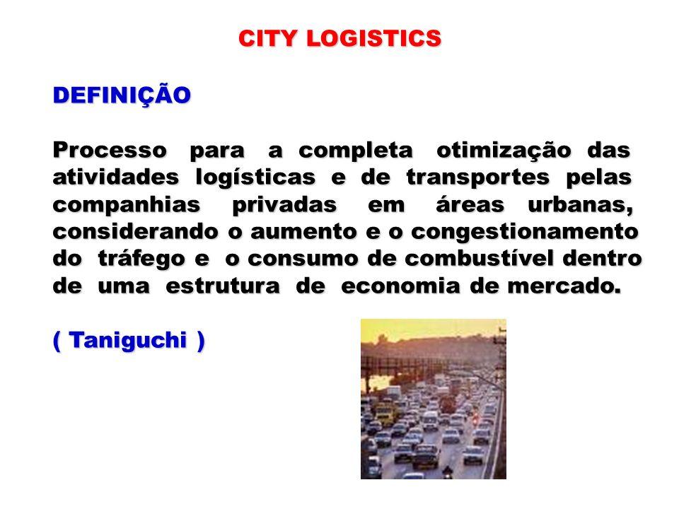 CITY LOGISTICS DEFINIÇÃO Processo para a completa otimização das atividades logísticas e de transportes pelas companhias privadas em áreas urbanas, co