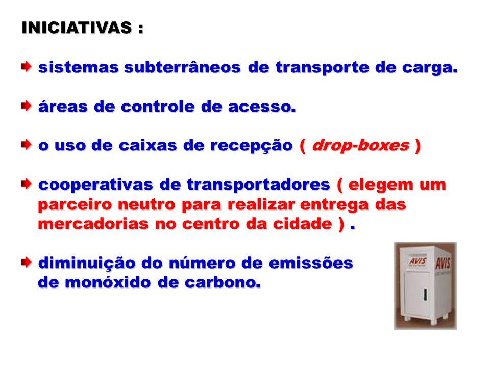 INICIATIVAS : sistemas subterrâneos de transporte de carga. sistemas subterrâneos de transporte de carga. áreas de controle de acesso. áreas de contro