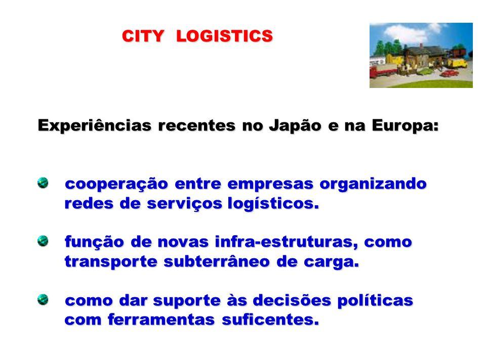 Experiências recentes no Japão e na Europa: cooperação entre empresas organizando cooperação entre empresas organizando redes de serviços logísticos.