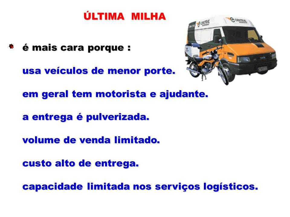 ÚLTIMA MILHA é mais cara porque : usa veículos de menor porte. em geral tem motorista e ajudante. a entrega é pulverizada. volume de venda limitado. c