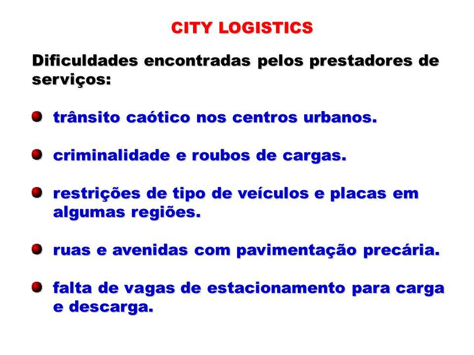 CITY LOGISTICS Dificuldades encontradas pelos prestadores de serviços: trânsito caótico nos centros urbanos. trânsito caótico nos centros urbanos. cri